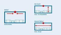 feuerwehr heidelberg installation von rauchmeldern. Black Bedroom Furniture Sets. Home Design Ideas